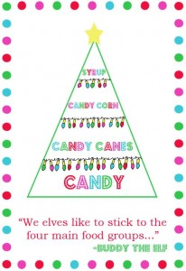 Elf Food Groups FREE Printable