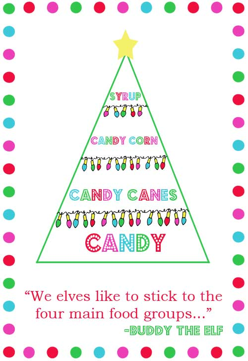 Free Printable. Elf Food Groups Food Pyramid | Making the World Cuter
